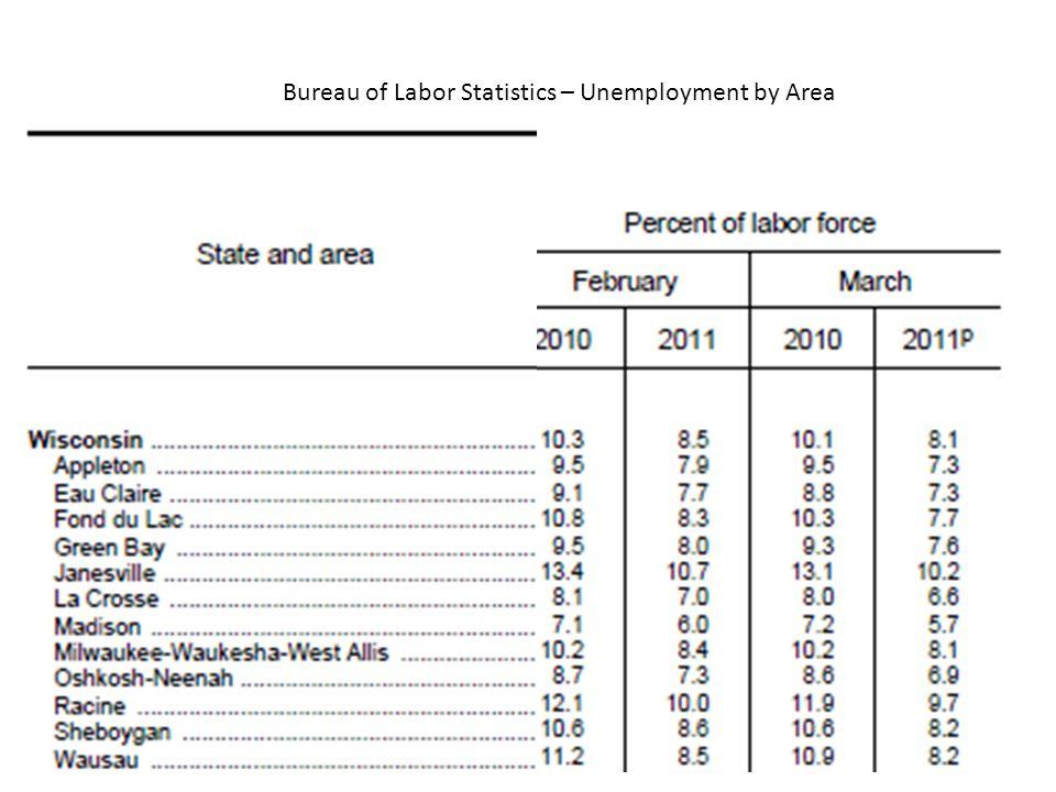 Bureau of Labor Statistics – Unemployment by Area
