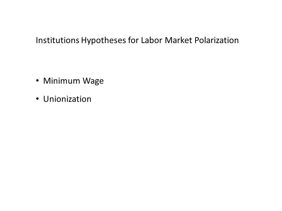 Institutions Hypotheses for Labor Market Polarization Minimum Wage Unionization