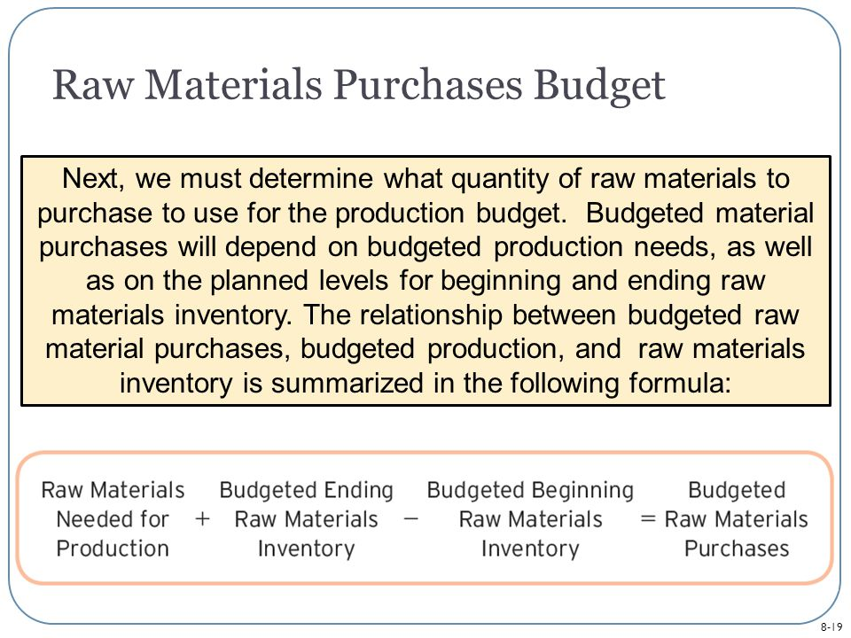 8-19 Raw Materials Purchases Budget Next, we must determine what quantity of raw materials to purchase to use for the production budget.