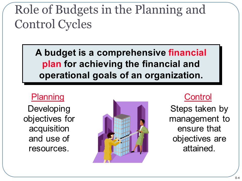 8-5 Planning and Control Cycle