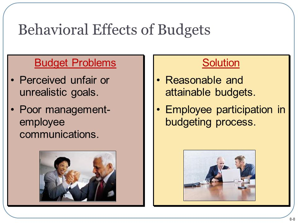 8-8 Behavioral Effects of Budgets Budget Problems Perceived unfair or unrealistic goals.