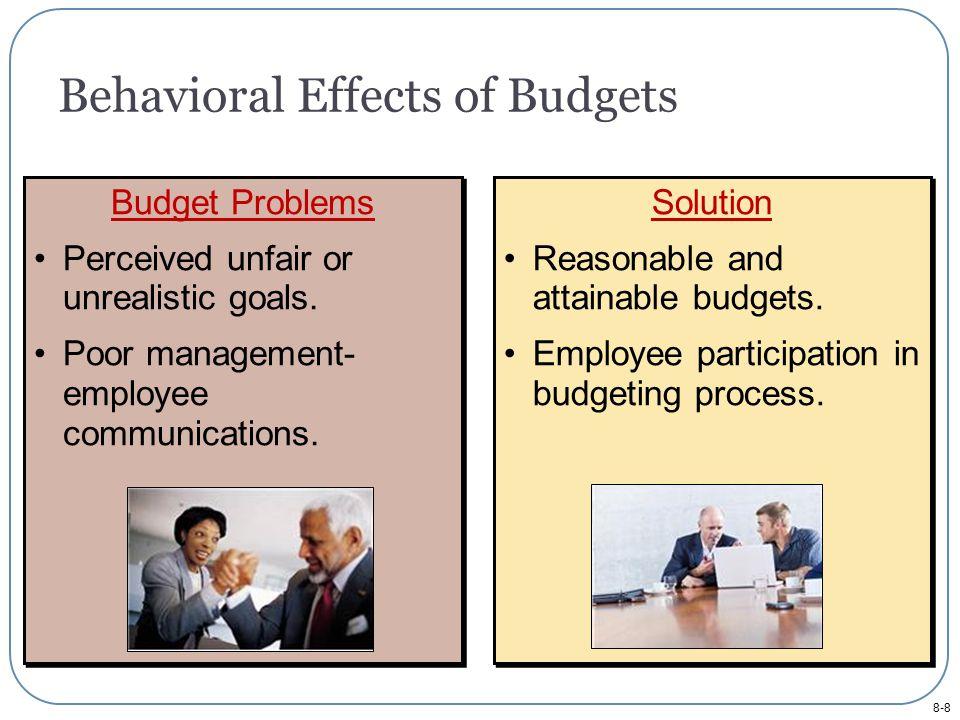 8-9 Budget Problems Building budget slack into budgets.