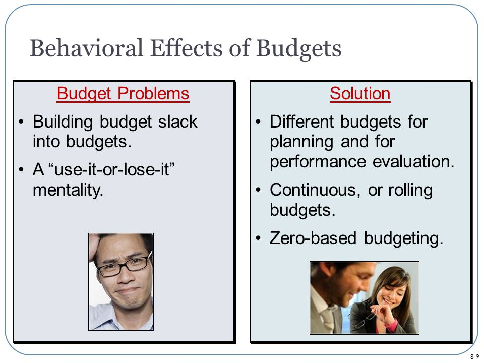 8-9 Budget Problems Building budget slack into budgets.