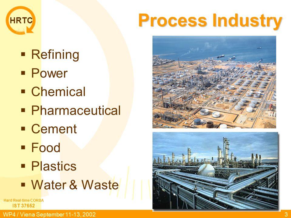 HRTC IST 37652 Hard Real-time CORBA WP4 / Viena September 11-13, 20024 Cement process Ethylene process