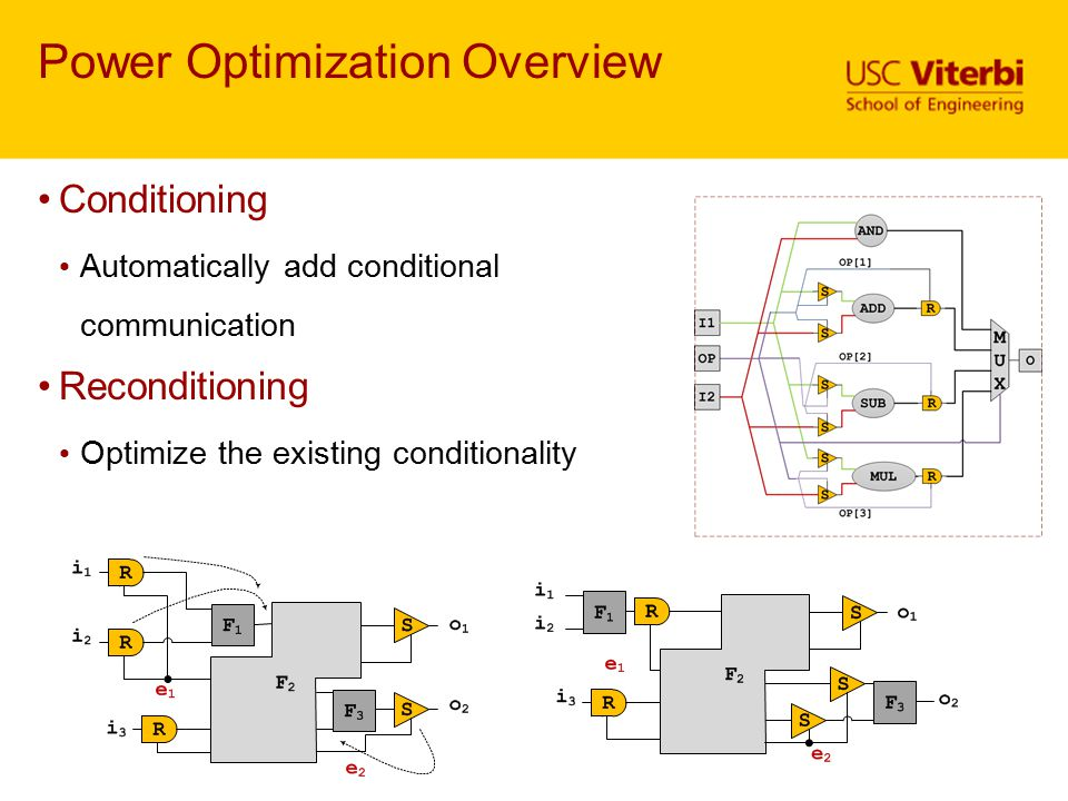 Power Optimization Overview Conditioning Automatically add conditional communication Reconditioning Optimize the existing conditionality