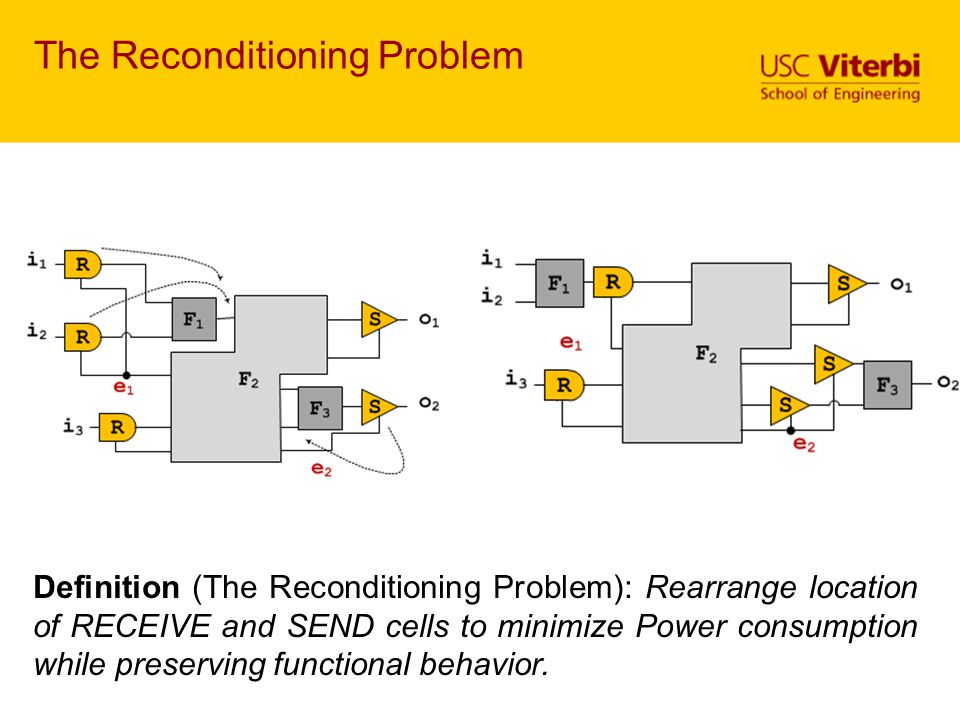 The Reconditioning Problem Definition (The Reconditioning Problem): Rearrange location of RECEIVE and SEND cells to minimize Power consumption while p