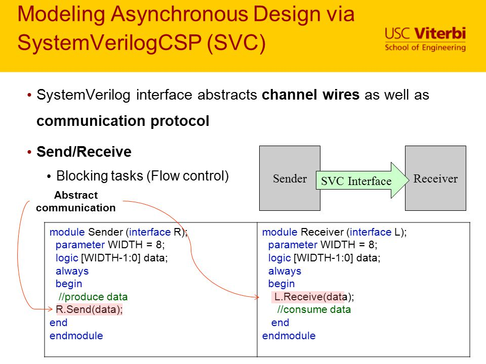 Modeling Asynchronous Design via SystemVerilogCSP (SVC) SystemVerilog interface abstracts channel wires as well as communication protocol Send/Receive