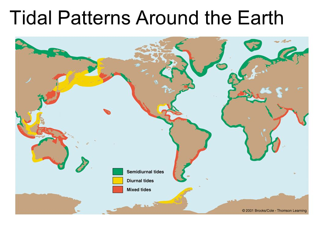 Tidal Patterns Around the Earth