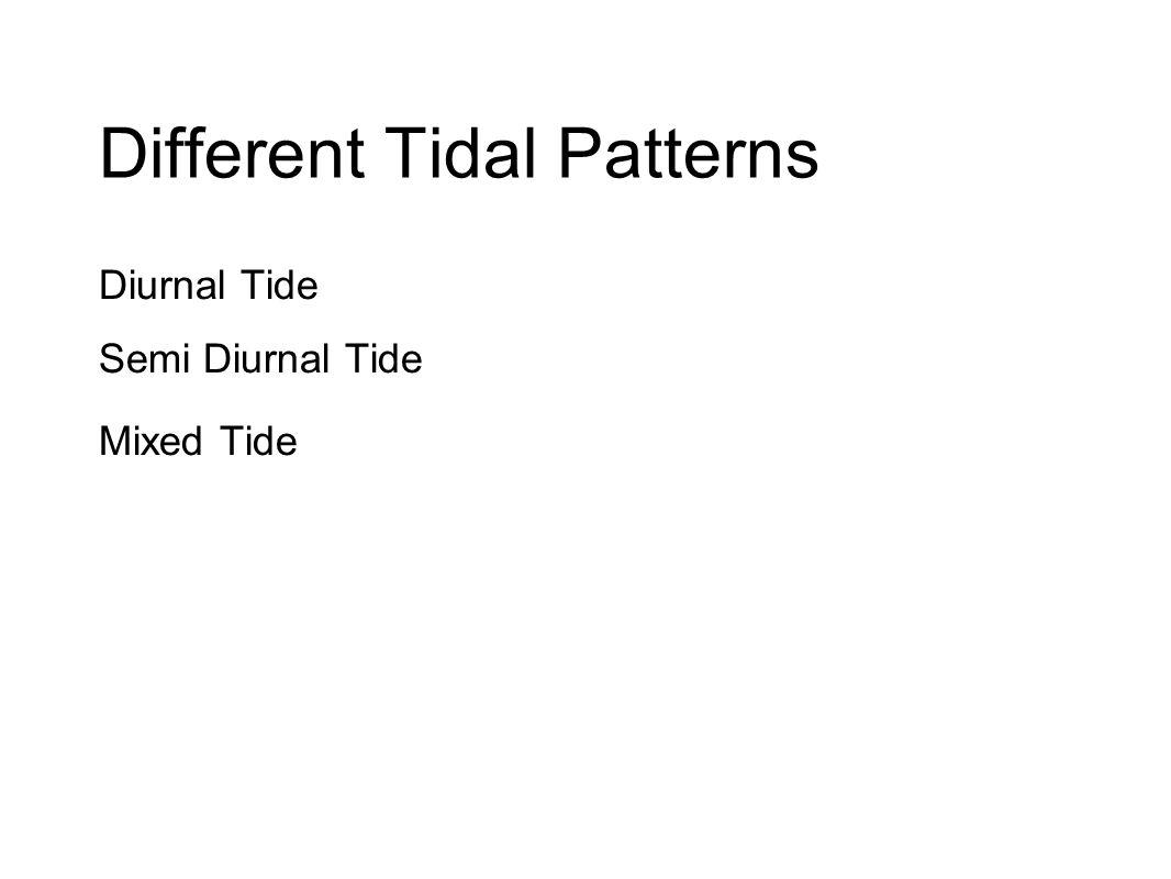 Different Tidal Patterns Diurnal Tide Semi Diurnal Tide Mixed Tide