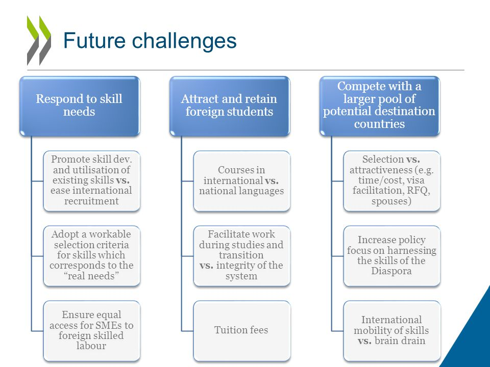 Future challenges Respond to skill needs Promote skill dev.
