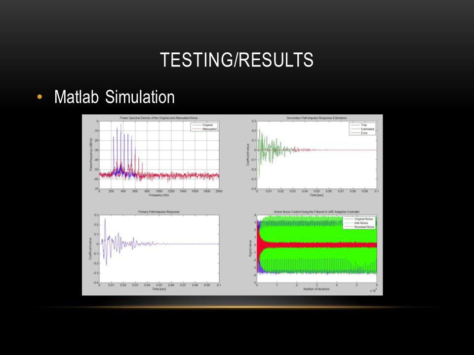 TESTING/RESULTS Matlab Simulation