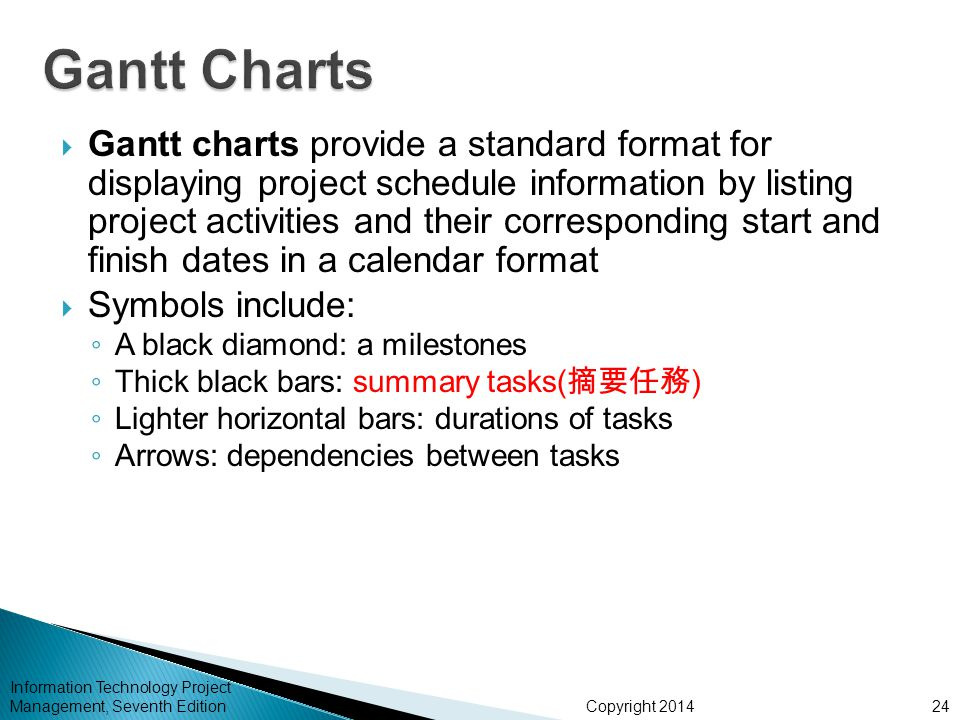 Copyright 2014 Information Technology Project Management, Seventh Edition  Gantt charts provide a standard format for displaying project schedule inf