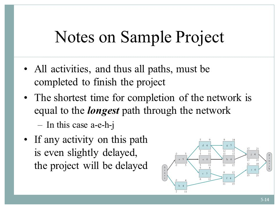 5-14 Notes on Sample Project All activities, and thus all paths, must be completed to finish the project The shortest time for completion of the network is equal to the longest path through the network –In this case a-e-h-j If any activity on this path is even slightly delayed, the project will be delayed