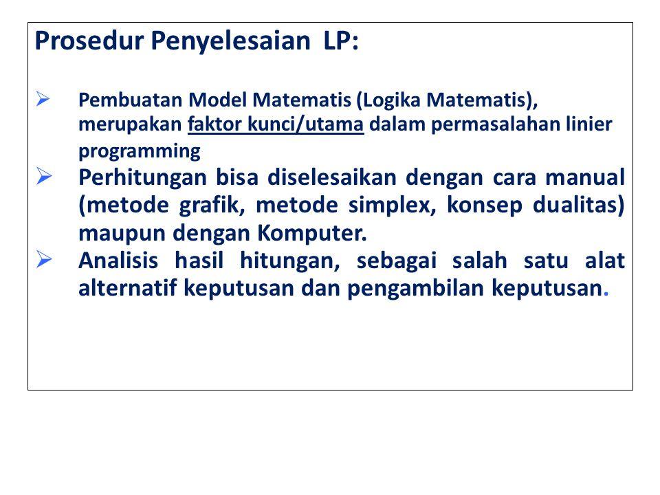 Prosedur Penyelesaian LP:  Pembuatan Model Matematis (Logika Matematis), merupakan faktor kunci/utama dalam permasalahan linier programming  Perhitungan bisa diselesaikan dengan cara manual (metode grafik, metode simplex, konsep dualitas) maupun dengan Komputer.
