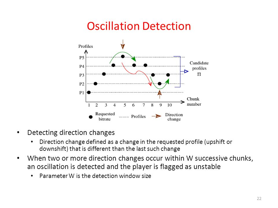 Oscillation Detection Detecting direction changes Direction change defined as a change in the requested profile (upshift or downshift) that is different than the last such change When two or more direction changes occur within W successive chunks, an oscillation is detected and the player is flagged as unstable Parameter W is the detection window size 22