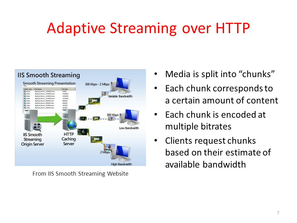 Adaptive Streaming over HTTP Media is split into chunks Each chunk corresponds to a certain amount of content Each chunk is encoded at multiple bitrates Clients request chunks based on their estimate of available bandwidth 7 From IIS Smooth Streaming Website