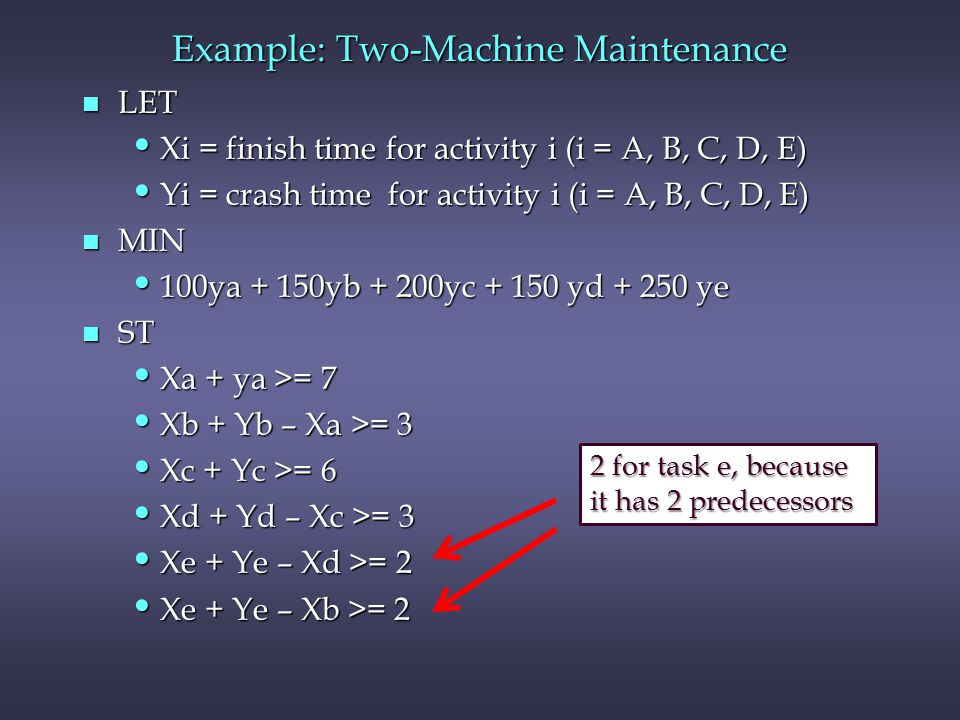 Example: Two-Machine Maintenance n LET Xi = finish time for activity i (i = A, B, C, D, E) Xi = finish time for activity i (i = A, B, C, D, E) Yi = crash time for activity i (i = A, B, C, D, E) Yi = crash time for activity i (i = A, B, C, D, E) n MIN 100ya + 150yb + 200yc + 150 yd + 250 ye 100ya + 150yb + 200yc + 150 yd + 250 ye n ST Xa + ya >= 7 Xa + ya >= 7 Xb + Yb – Xa >= 3 Xb + Yb – Xa >= 3 Xc + Yc >= 6 Xc + Yc >= 6 Xd + Yd – Xc >= 3 Xd + Yd – Xc >= 3 Xe + Ye – Xd >= 2 Xe + Ye – Xd >= 2 Xe + Ye – Xb >= 2 Xe + Ye – Xb >= 2 2 for task e, because it has 2 predecessors