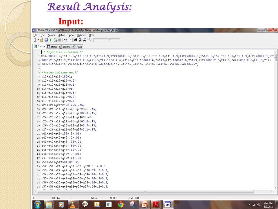 Result Analysis: Input:
