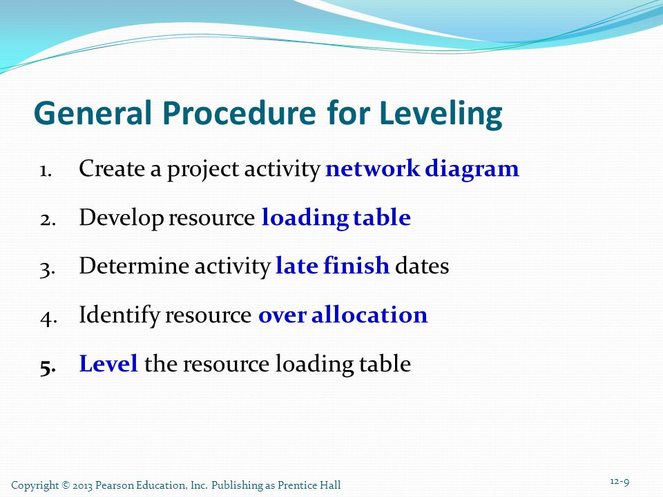 Copyright © 2013 Pearson Education, Inc. Publishing as Prentice Hall General Procedure for Leveling 1. Create a project activity network diagram 2. De