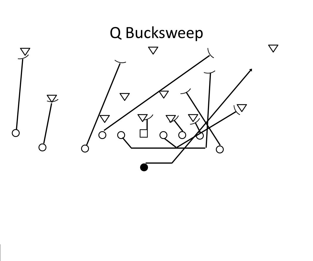 Q Bucksweep