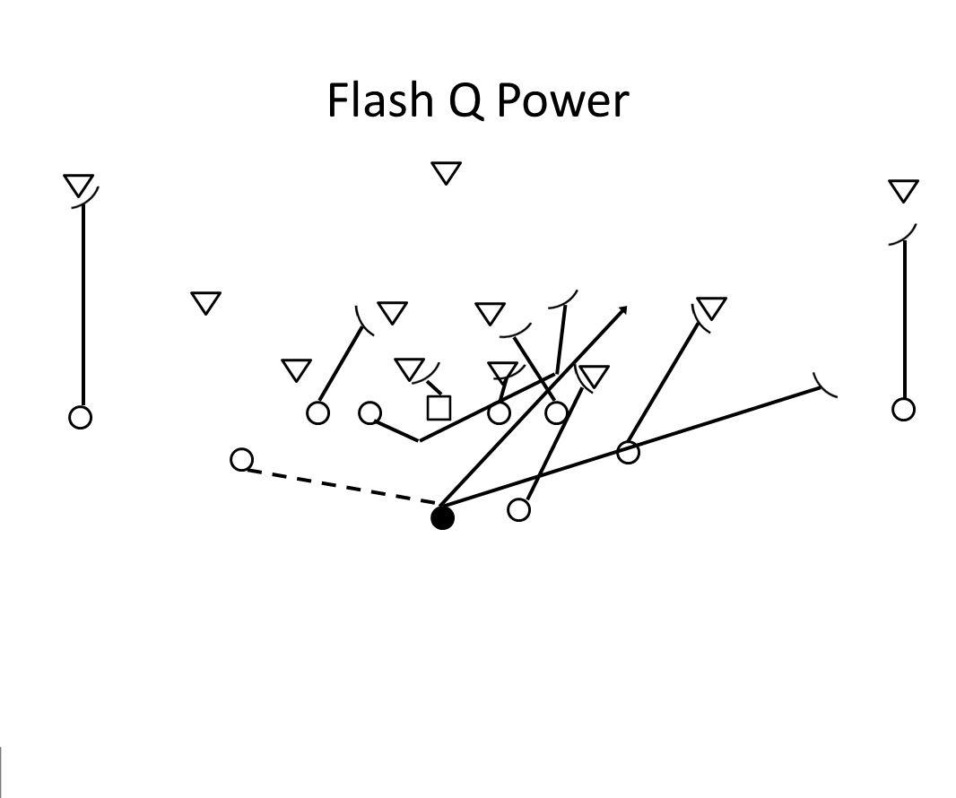 Flash Q Power