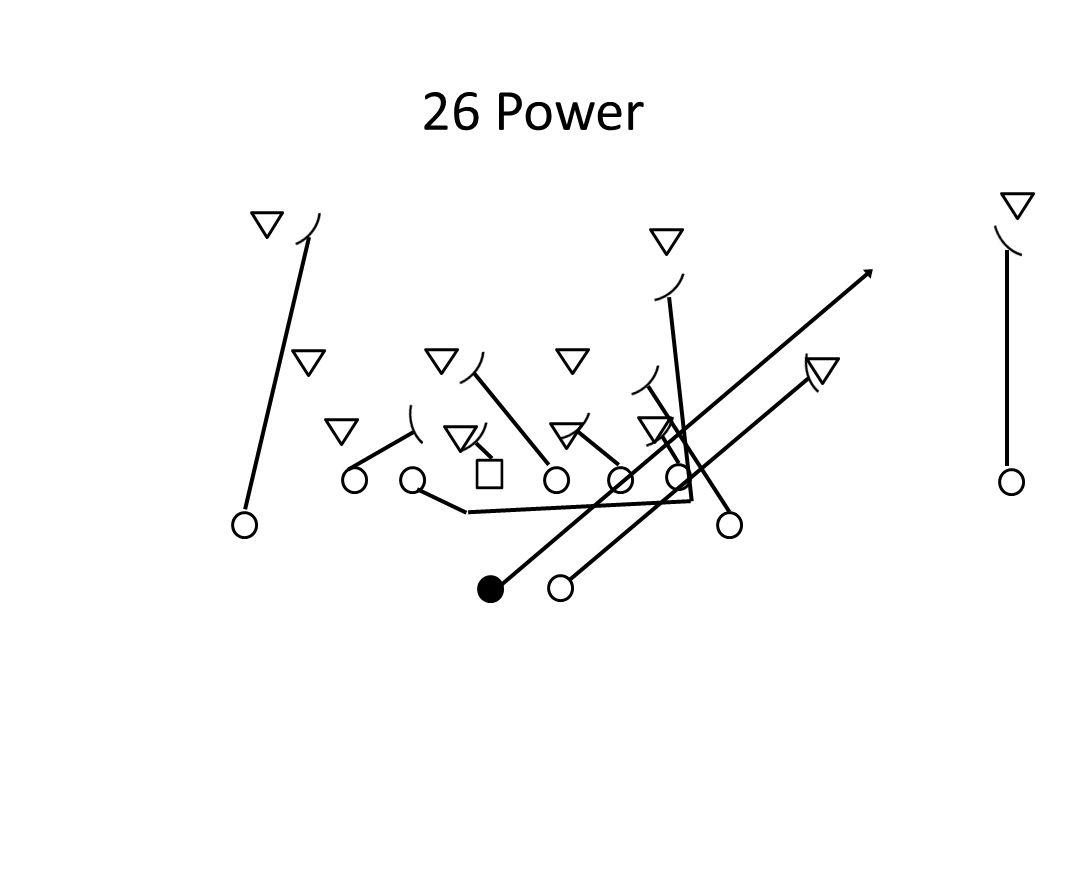 26 Power