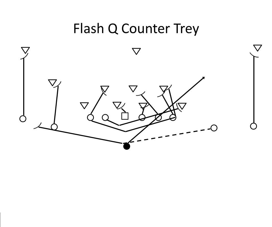 Flash Q Counter Trey