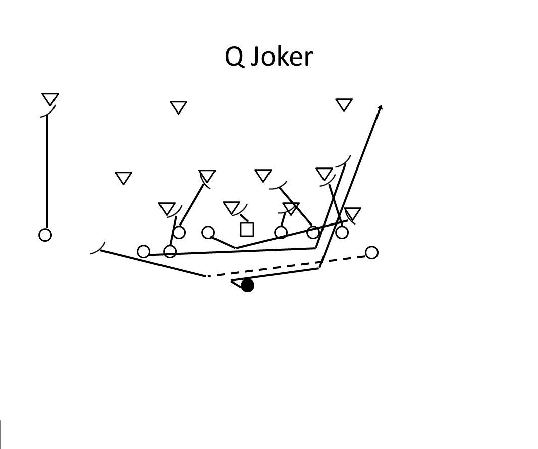 Q Joker