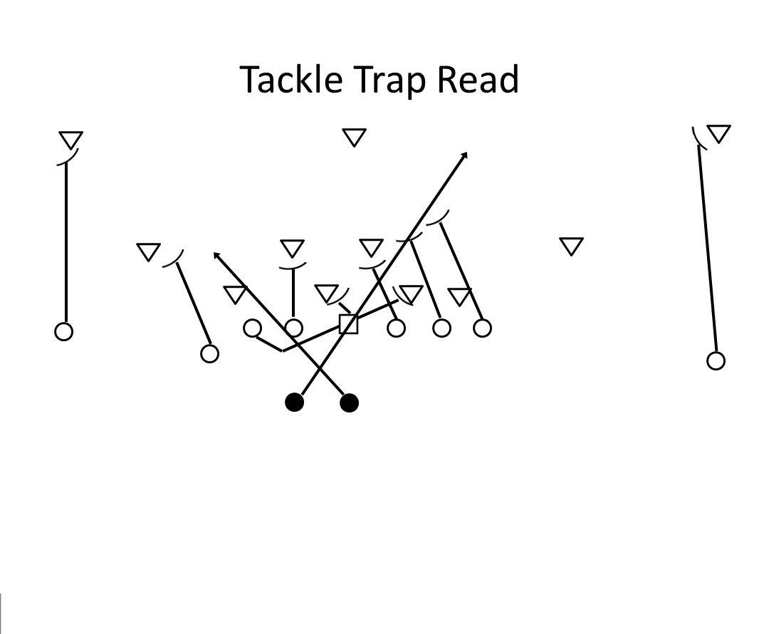 Tackle Trap Read