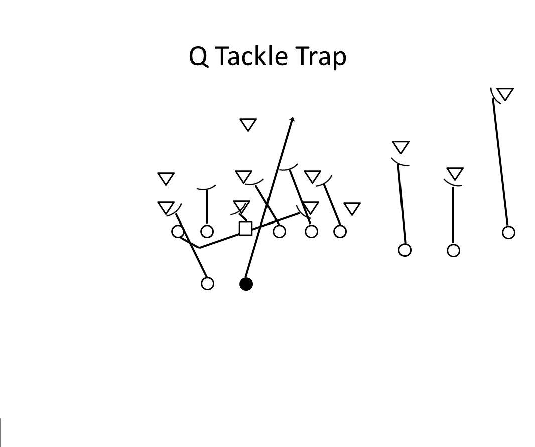 Q Tackle Trap
