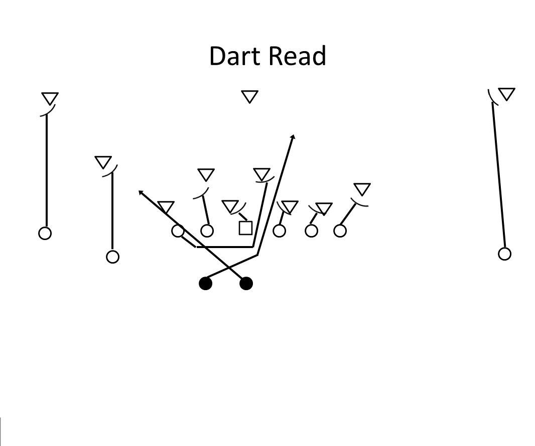 Dart Read
