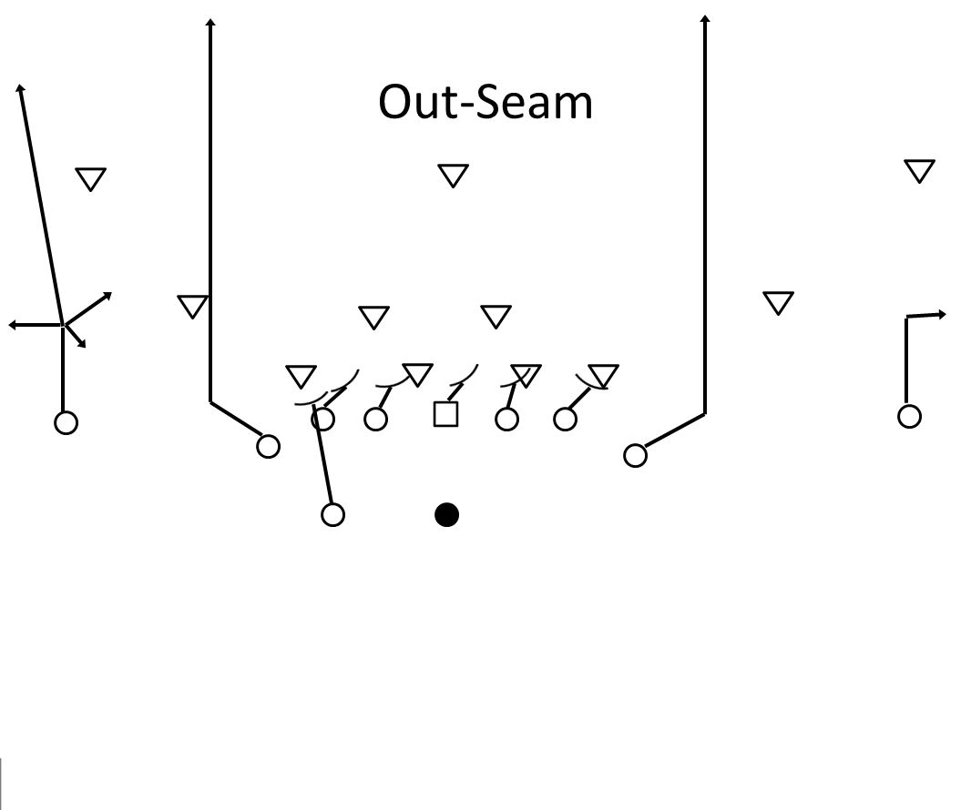 Out-Seam