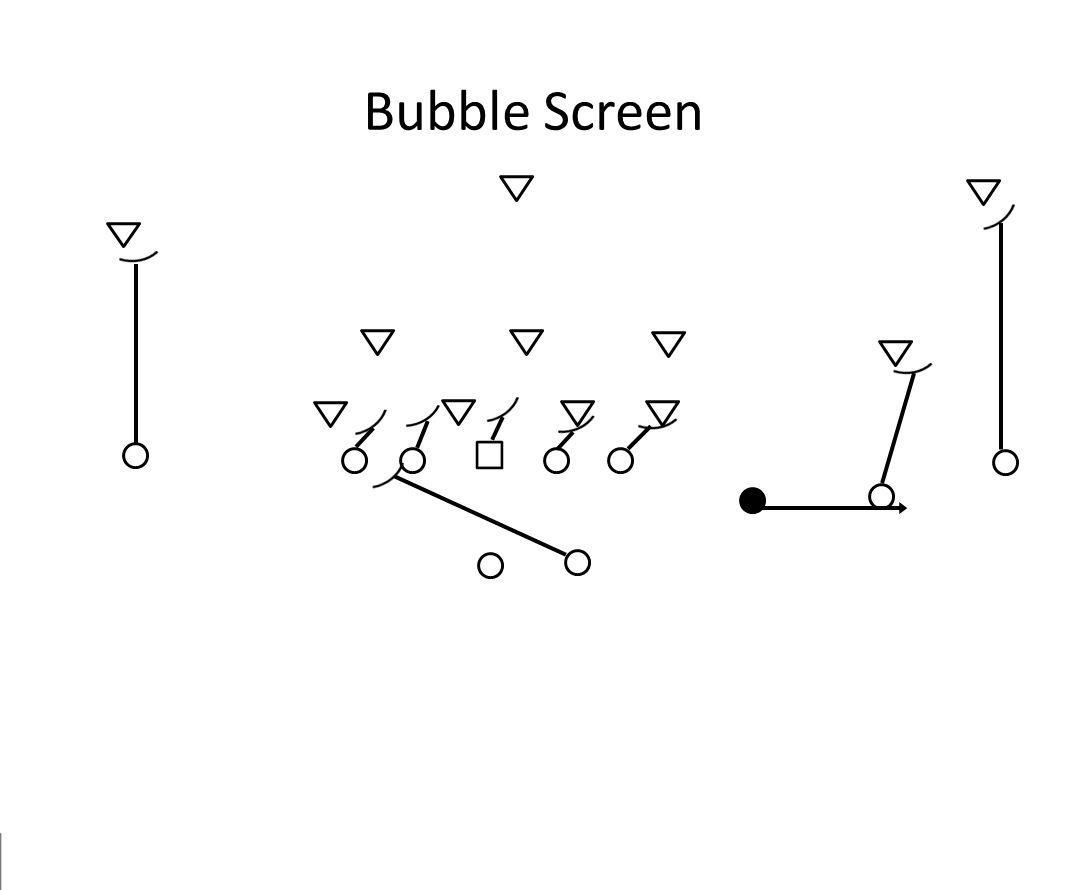 Bubble Screen