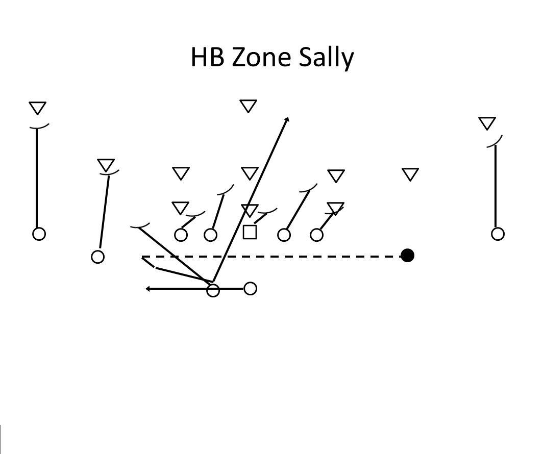 HB Zone Sally