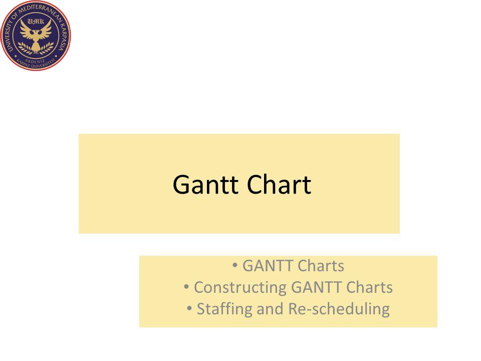 Gantt Chart GANTT Charts Constructing GANTT Charts Staffing and Re-scheduling