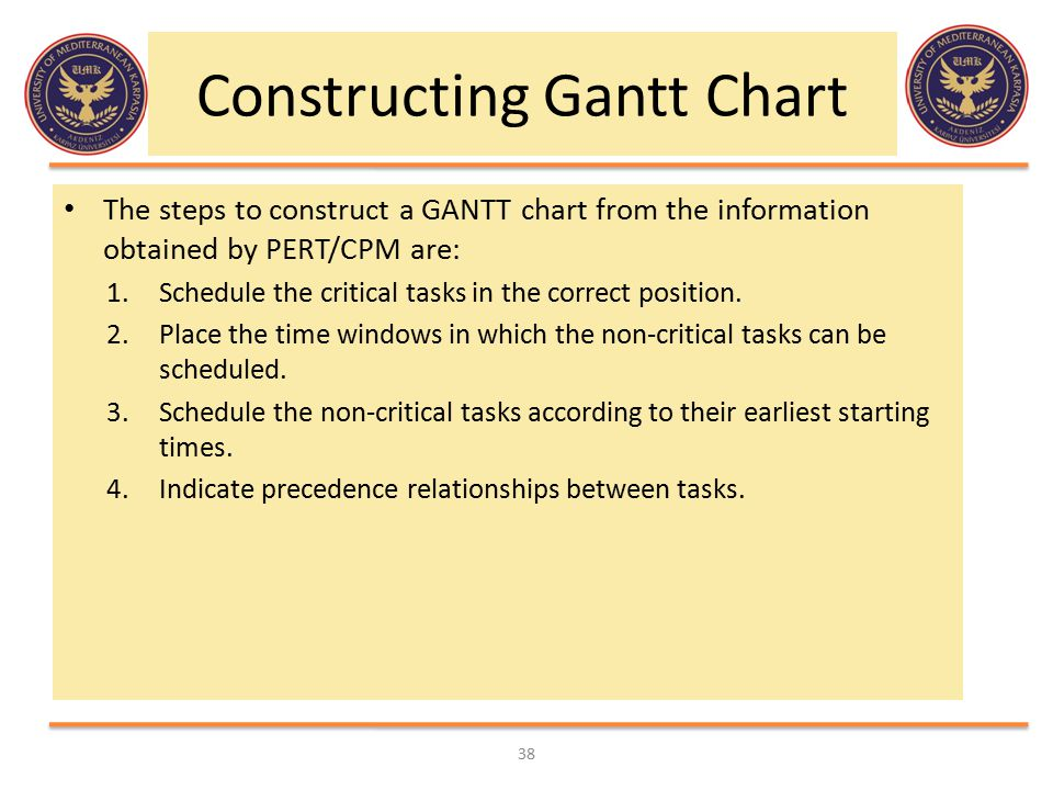 Constructing Gantt Chart The steps to construct a GANTT chart from the information obtained by PERT/CPM are: 1.Schedule the critical tasks in the corr