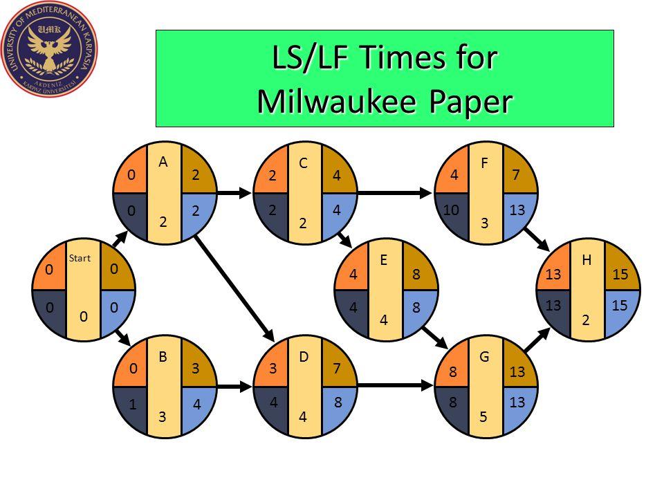 LS/LF Times for Milwaukee Paper E4E4 F3F3 G5G5 H2H2 481315 4 813 7 15 1013 8 48 D4D4 37 C2C2 24 B3B3 03 Start 0 0 0 A2A2 20 42 84 20 41 00