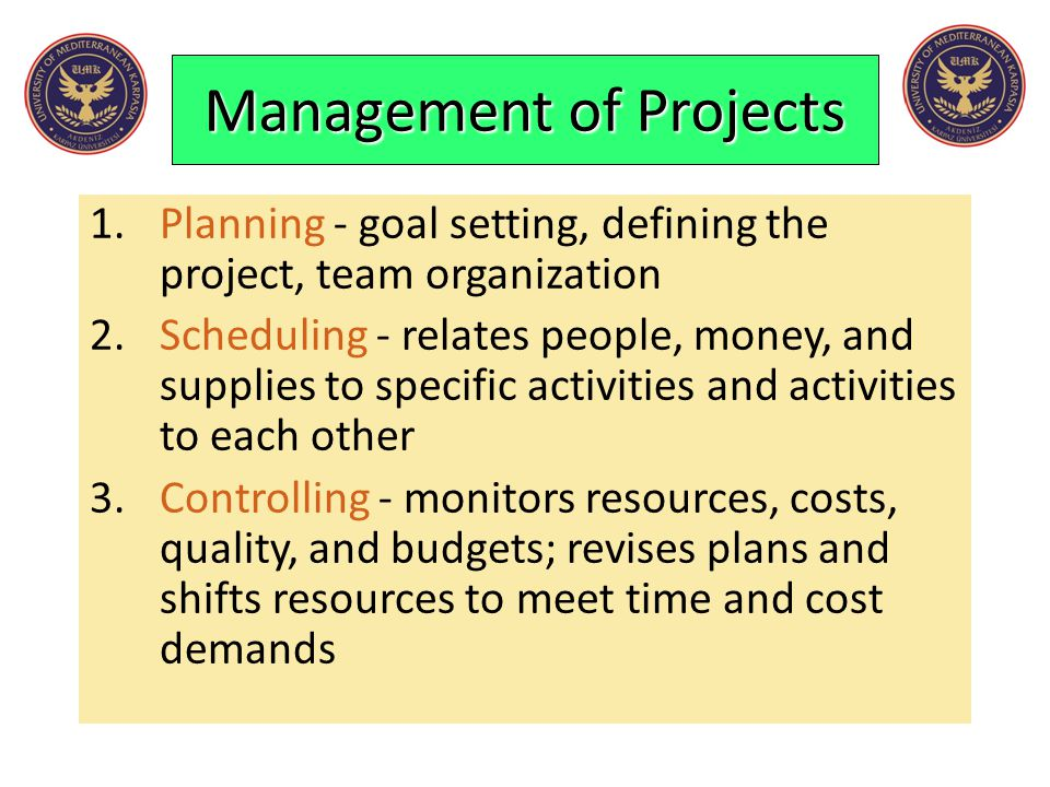  Planning  Objectives  Resources  Work break-down schedule  Organization  Scheduling  Project activities  Start & end times  Network  Controlling  Monitor, compare, revise, action Project Management Activities