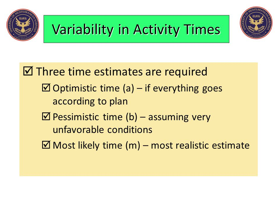  Three time estimates are required  Optimistic time (a) – if everything goes according to plan  Pessimistic time (b) – assuming very unfavorable co