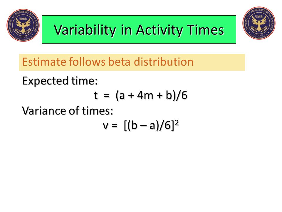Estimate follows beta distribution Variability in Activity Times Expected time: Variance of times: t = (a + 4m + b)/6 v = [(b – a)/6] 2