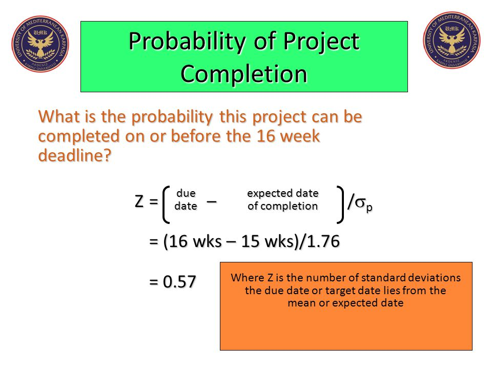 Probability of Project Completion What is the probability this project can be completed on or before the 16 week deadline? Z=–/  p = (16 wks – 15 wks