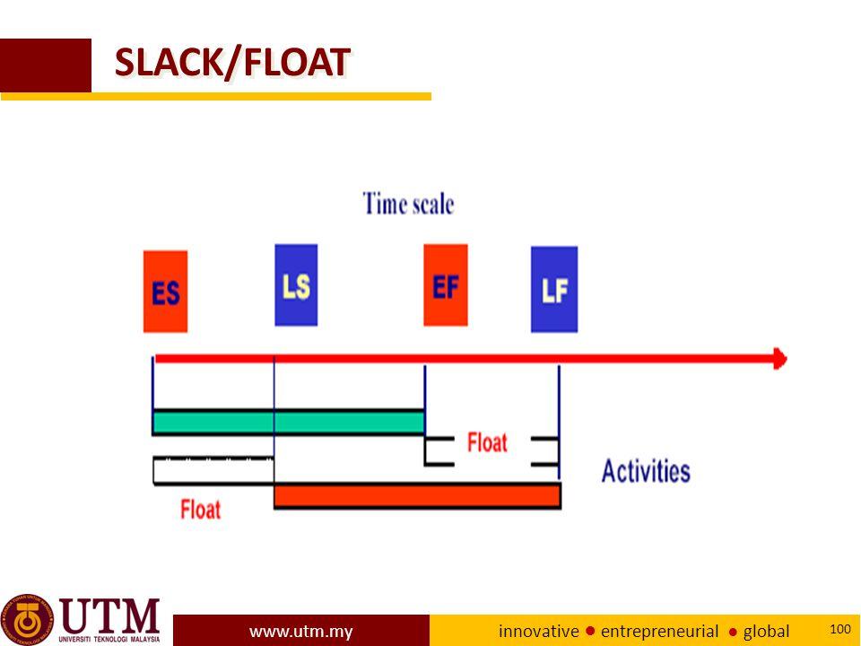www.utm.my innovative ● entrepreneurial ● global 100 SLACK/FLOAT