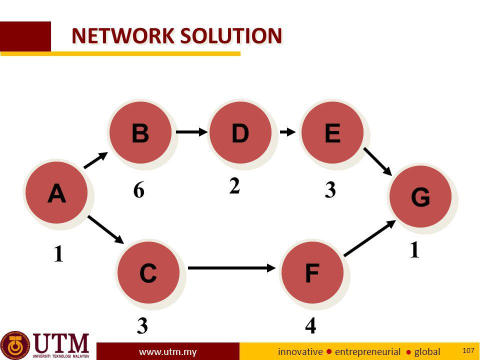 www.utm.my innovative ● entrepreneurial ● global 107 NETWORK SOLUTION A A E E D D B B C C F F G G 1 6 2 3 1 43