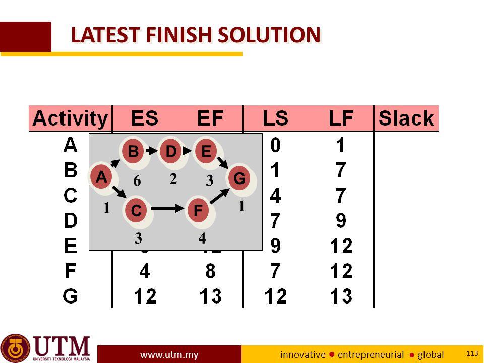 www.utm.my innovative ● entrepreneurial ● global 113 LATEST FINISH SOLUTION A A E E D D B B C C F F G G 1 6 2 3 1 43