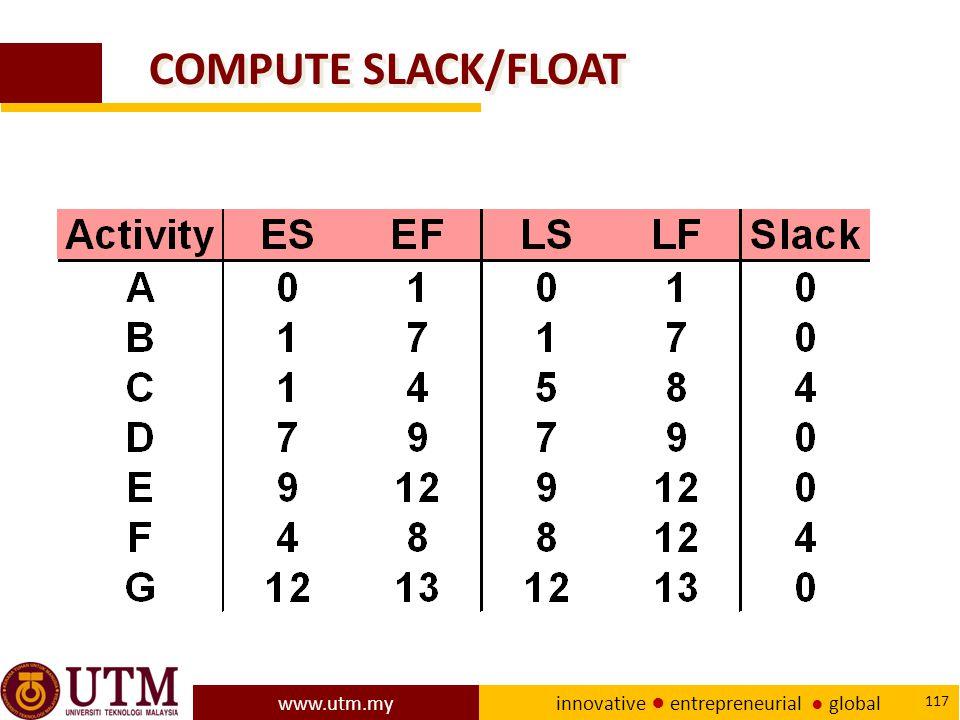 www.utm.my innovative ● entrepreneurial ● global 117 COMPUTE SLACK/FLOAT