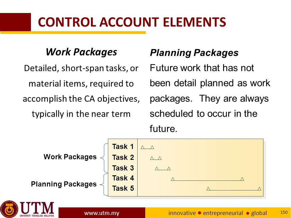 www.utm.my innovative ● entrepreneurial ● global 150 CONTROL ACCOUNT ELEMENTS Work Packages Detailed, short-span tasks, or material items, required to accomplish the CA objectives, typically in the near term Task 1 Task 2 Task 4 Task 5 Task 3 Work Packages Planning Packages Future work that has not been detail planned as work packages.