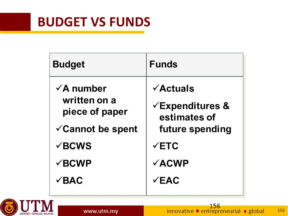 www.utm.my innovative ● entrepreneurial ● global 156 BUDGET VS FUNDS Budget A number written on a piece of paper Cannot be spent BCWS BCWP BAC A number written on a piece of paper Cannot be spent BCWS BCWP BAC Funds Actuals Expenditures & estimates of future spending ETC ACWP EAC Actuals Expenditures & estimates of future spending ETC ACWP EAC
