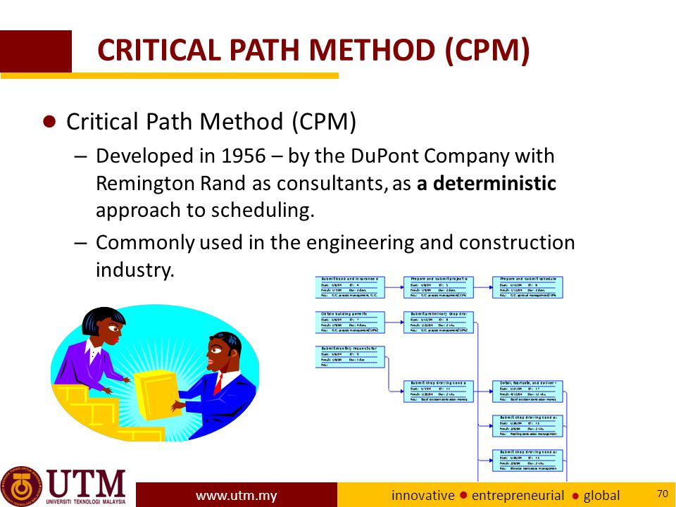 www.utm.my innovative ● entrepreneurial ● global 70 CRITICAL PATH METHOD (CPM) ● Critical Path Method (CPM) – Developed in 1956 – by the DuPont Company with Remington Rand as consultants, as a deterministic approach to scheduling.