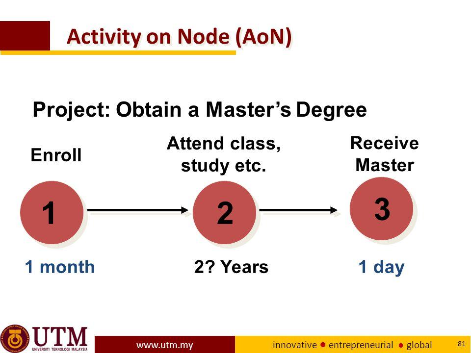 www.utm.my innovative ● entrepreneurial ● global 81 Activity on Node (AoN) 2 2.