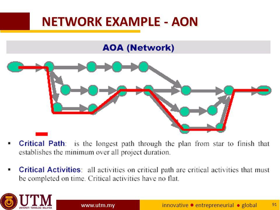www.utm.my innovative ● entrepreneurial ● global 91 NETWORK EXAMPLE - AON